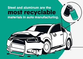 How To Upgrade Your Car With Recycled Auto Parts