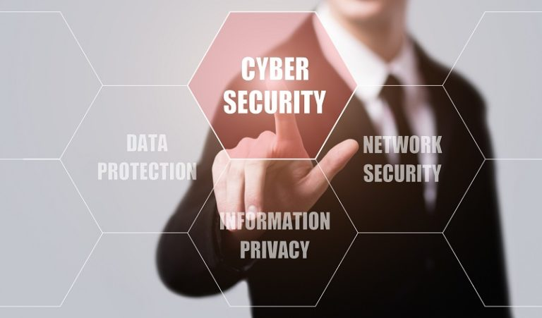 Every Important Type of Cybersecurity for Businesses