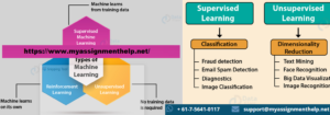 Python and Machine Learning An Introduction and Benefits